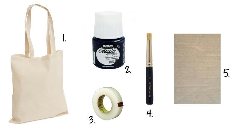 customiser un tote bag tuto id es et conseils. Black Bedroom Furniture Sets. Home Design Ideas